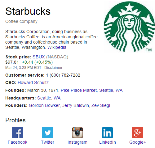 Starbucks Knowledge Panel result